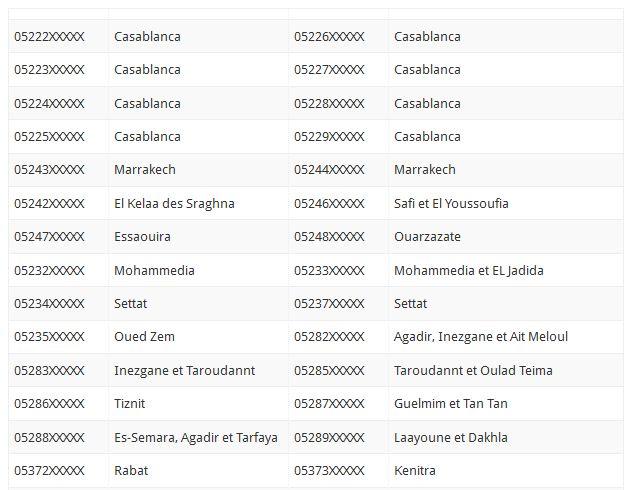 أرقام اتصالات المغرب