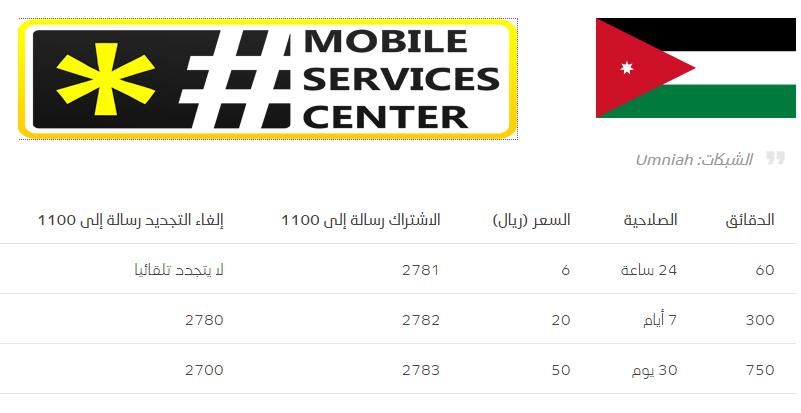 باقات موبايلي الدولية للأردن