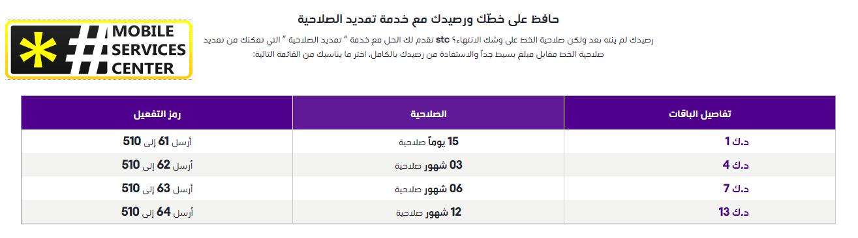خدمة شراء صلاحية فيفا الكويت